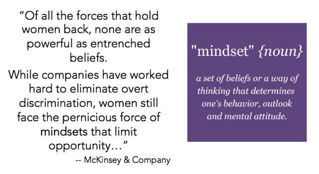 Mindset-Gender-Dynamics.png