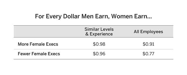 Redfin Dollar Earning.jpg