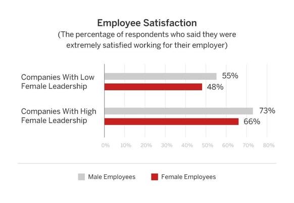 Redfin Employee Satisfaction.jpg