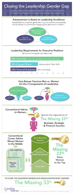 RESEARCH_missing-33-infographic_update_June18-2020-1