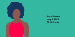 black-equalpayday2021