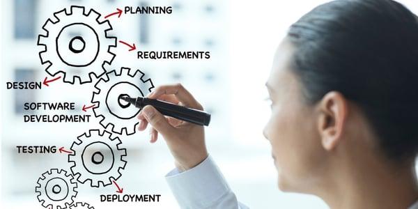 "Leading Women: Organizational Agility: Getting ""It"" Done"