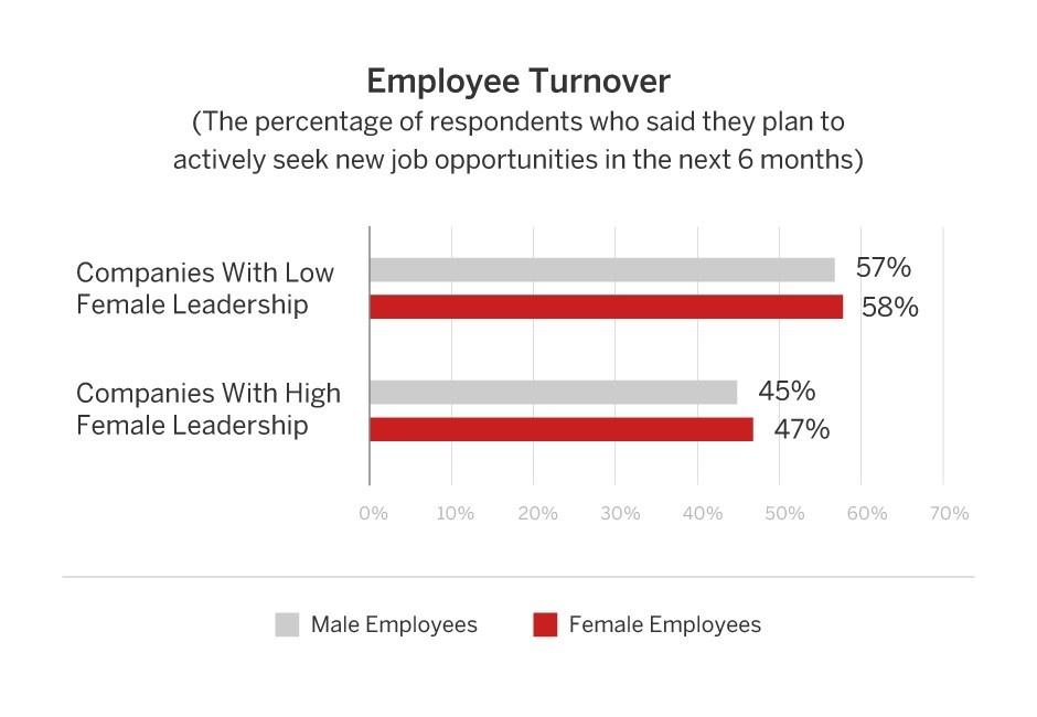 Redfin Employee Turnover.jpg
