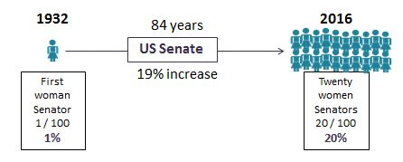 women_in_senate.jpg