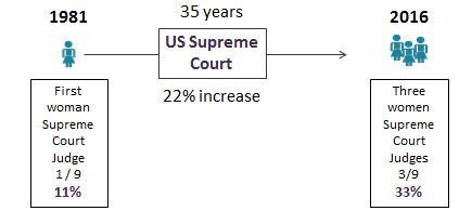 women_in_supreme_court.jpg